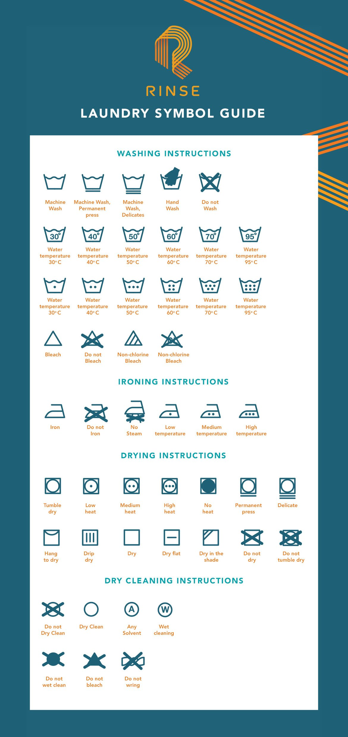 Laundry Symbol Guide